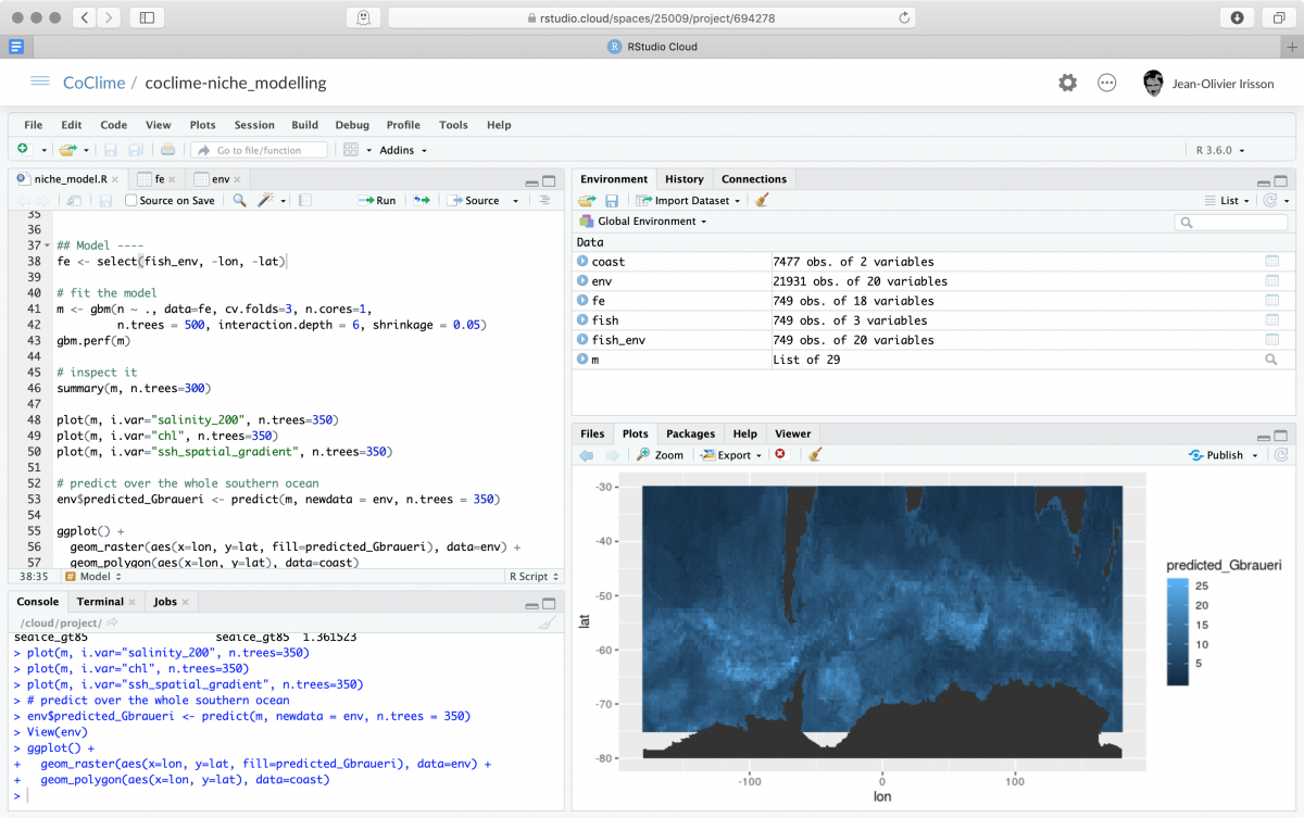 Result of the niche model computed by the attendees, in R through RStudio Cloud